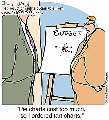 Budget cut cartoon